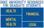 Proposed Duke Emergency Resources for Graduate School students magnet text